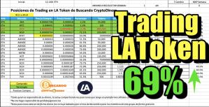 Lee más sobre el artículo Trading LAToken 69% ganancia en 2 semanas Martes 12 Marzo (BNB y JSE)