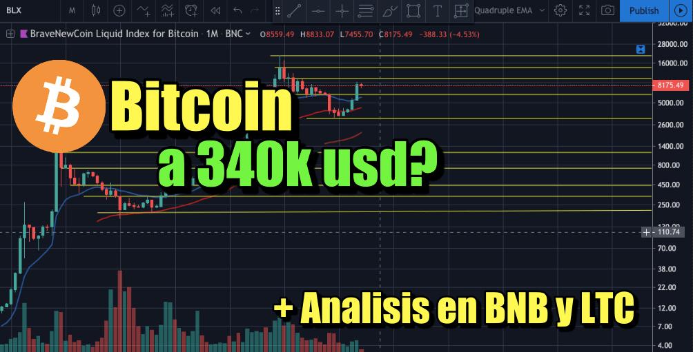 En este momento estás viendo Bitcoin a 340k usd? Analsis BTC, BNB y LTC