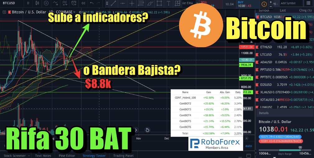 En este momento estás viendo Rifa 30 BAT +Bakkt + Cuentas Forex + Análisis Tecnico