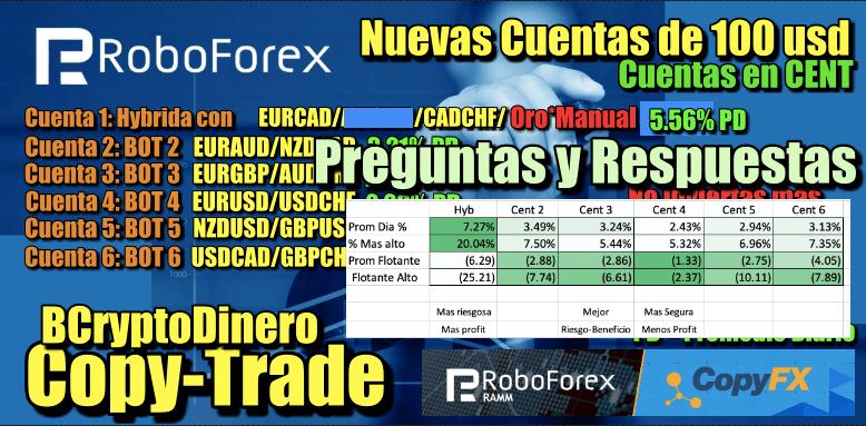 En este momento estás viendo Roboforex Copy Trade Preguntas y Respuestas 16% esta semana
