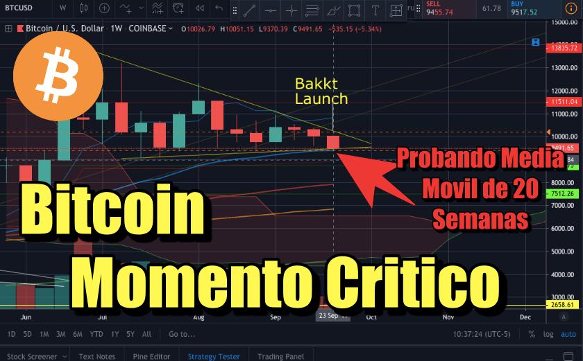 En este momento estás viendo Bitcoin ESTA en un momento CRITICO e IMPORTANTE, TIENES QUE VERLO