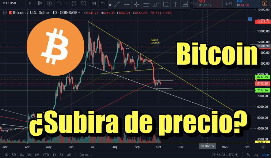 En este momento estás viendo Bitcoin subira de precio nuevamente?