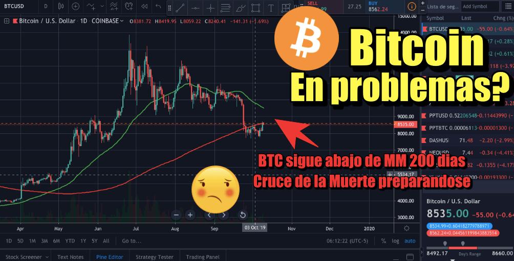 En este momento estás viendo Bitcoin en problemas? No logra superar la MM de 200 dias y una cruce de la muerte se ve muy probable