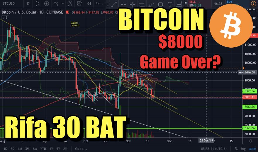 En este momento estás viendo Bitcoin en 8000 GAME OVER? + Rifa 30 BAT + ByBIT
