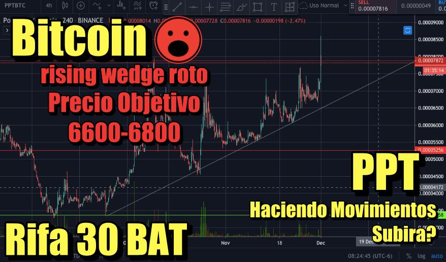 En este momento estás viendo Bitcoin Rasin Wedge roto hacia abajo ¿6600? + Noticias + Rifa 30 BAT