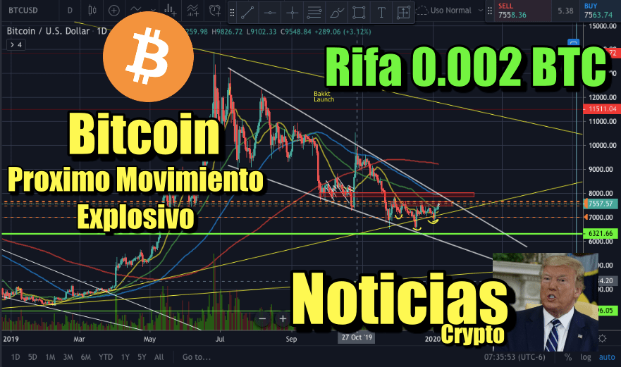 En este momento estás viendo Bitcoin Movimiento Explosivo proximamente + Importantes Noticias + Rifa de 0 002 BTC