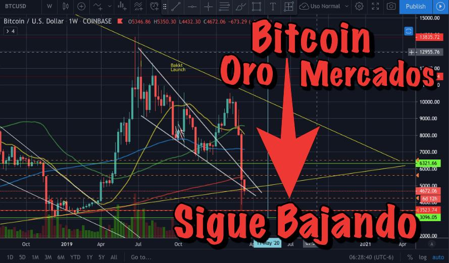 En este momento estás viendo Bitcoin sigue bajando? FED pone toda la carne en el asador y los mercados reaccionan mal !!