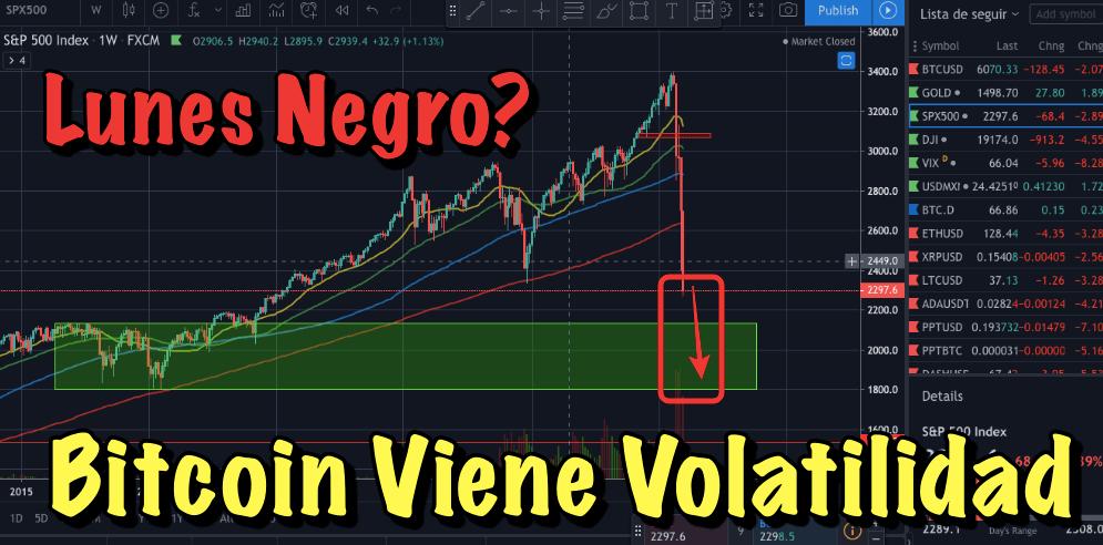 En este momento estás viendo Lunes Negro en Mercados?  Bitcoin espera volatilidad entre hoy y mañana
