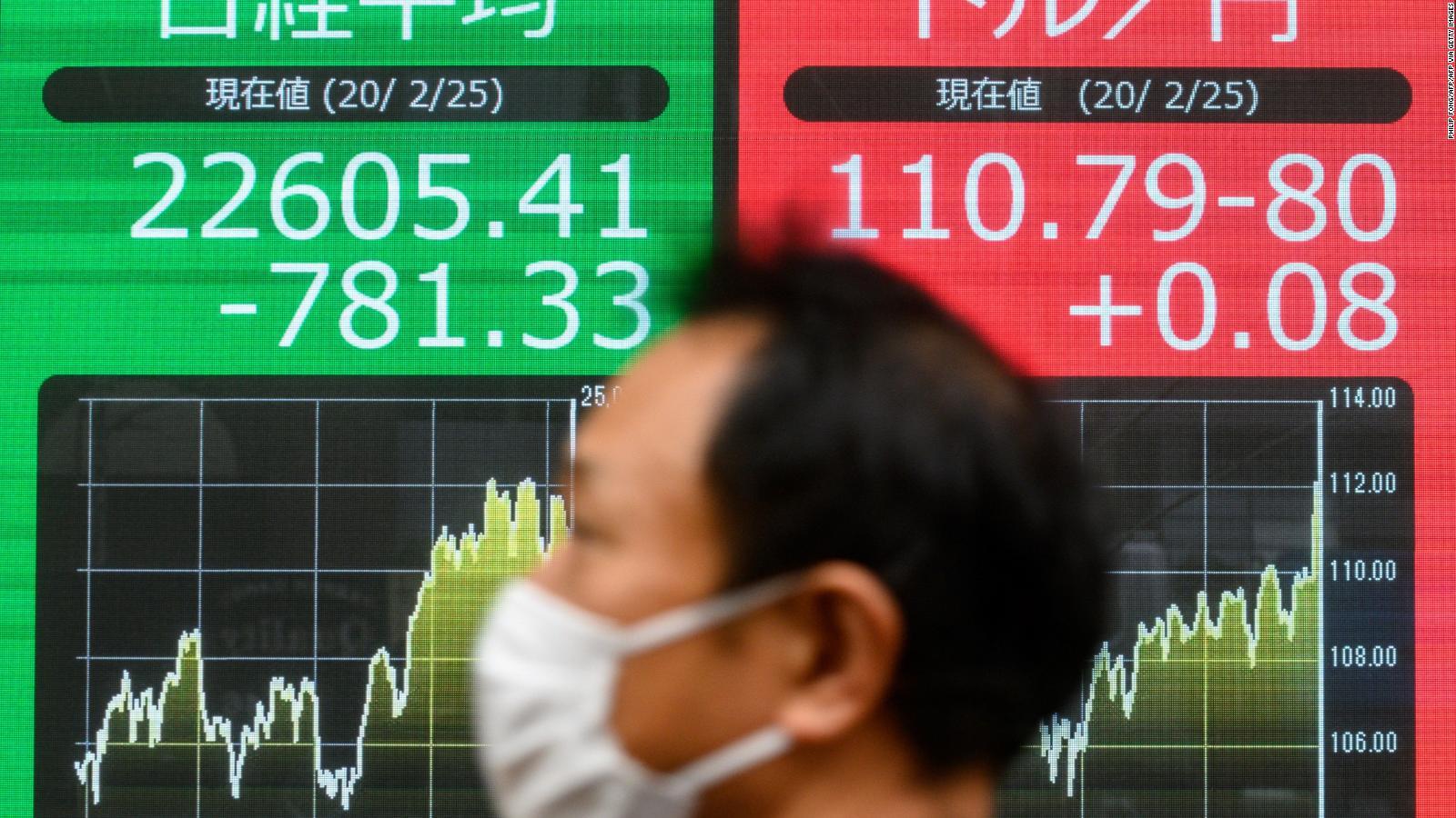 En este momento estás viendo Una recesión global es inevitable': los analistas advierten sobre la 'completa carnicería' a medida que se derrumba el petróleo y las acciones mundiales caen