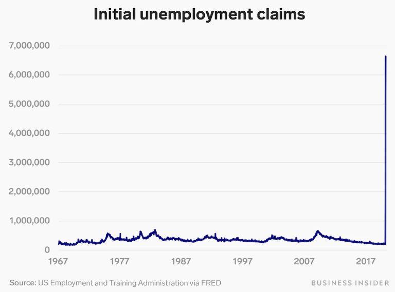 grafica desempleo