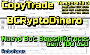 Lee más sobre el artículo CopyTrade en Roboforex INICIAMOS Cuenta Cent de 100 usd Temp. 3