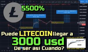 Lee más sobre el artículo Litecoin puede llegar a 3000 usd?? Cuando?? Posible 5500% !!!