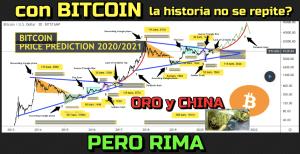Lee más sobre el artículo Con BITCOIN la historia no se repite pero rima !!!  ORO Gran escandalo en China???