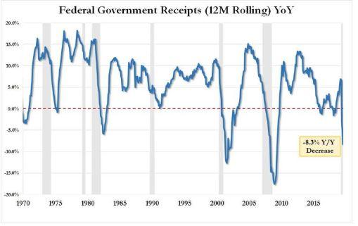us debt3