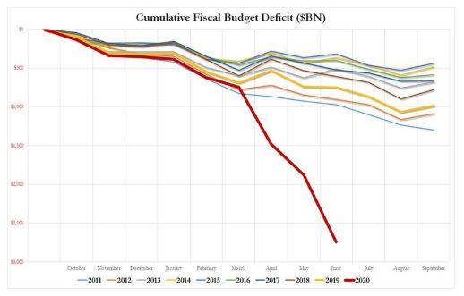 us debt6