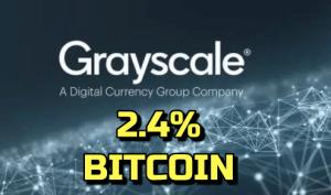 Lee más sobre el artículo Grayscale Investments ahora controla el 2,4% del suministro actual de BTC