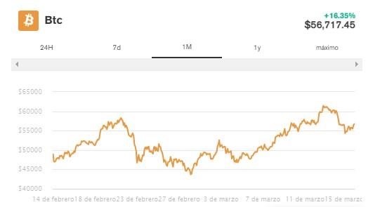 En este momento estás viendo Ledger, firma de monederos Bitcoin, se expande para atender a las instituciones