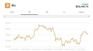 Lee más sobre el artículo Morgan Stanley ofrecerá a los inversores acceso a fondos Bitcoin