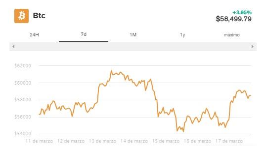 En este momento estás viendo Morgan Stanley ofrecerá a los inversores acceso a fondos Bitcoin