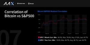 Lee más sobre el artículo El efecto Tesla se desvanece a medida que los mercados bitcoin y crypto se deslizan