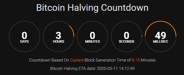 En este momento estás viendo 3 horas para el Halving de Bitcoin
