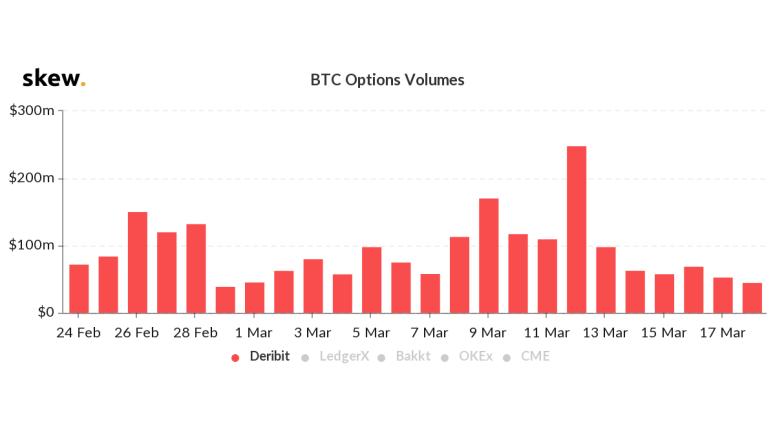 deribit-options-volume-2