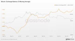 Lee más sobre el artículo Bitcoin sigue en la búsqueda de $ 10K mientras el sentimiento de retención gana fuerza