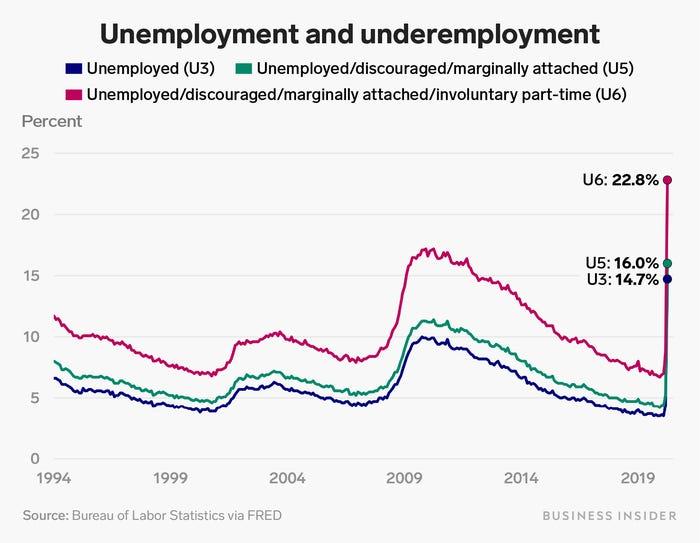 desempleo3