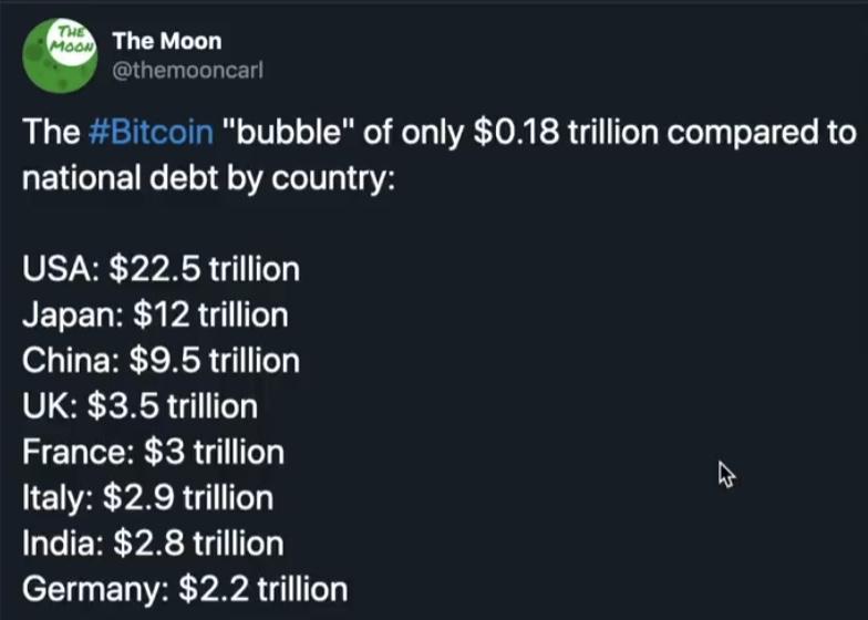En este momento estás viendo La burbuja de BTC vs las deudas de paises