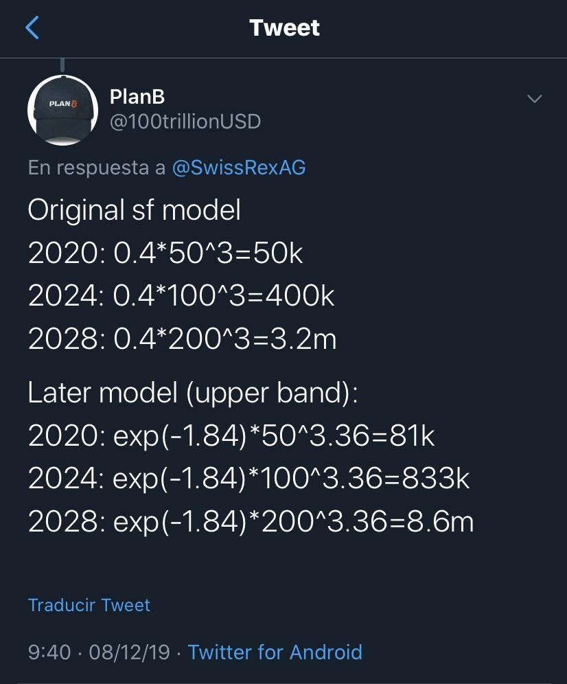 En este momento estás viendo Modelo stock to flow pone a BTC en 2020 entre 50-81k
