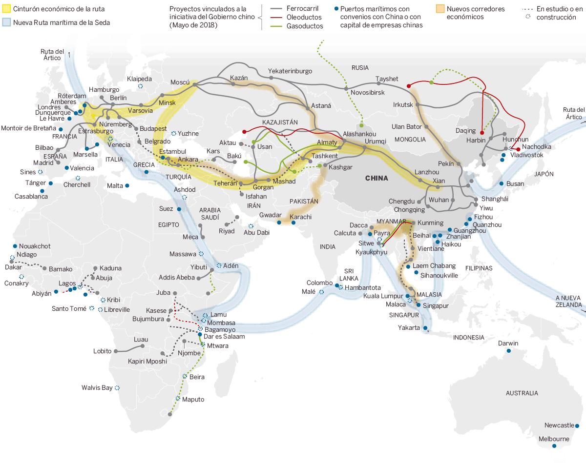 La nueva ruta de la seda