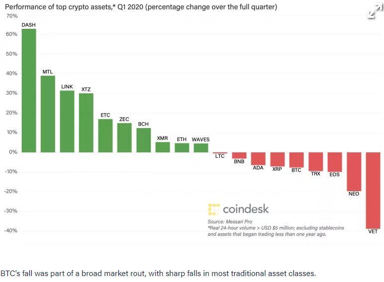 En este momento estás viendo Crypto Long & Short: ¿Bitcoin se parece más al oro o a las acciones?