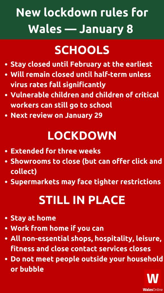 January 8 lockdown rules