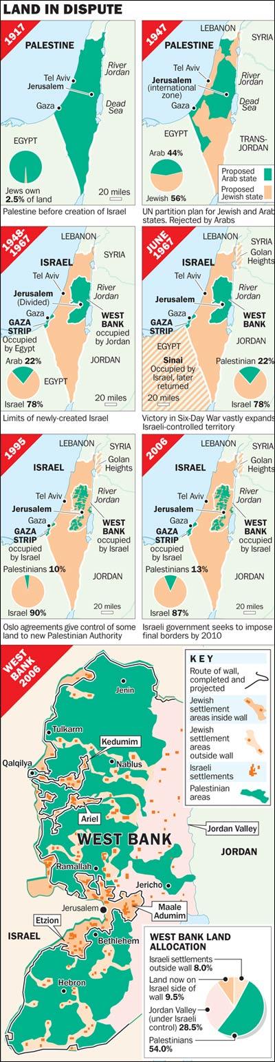 palestine_olmert_plan_maps1