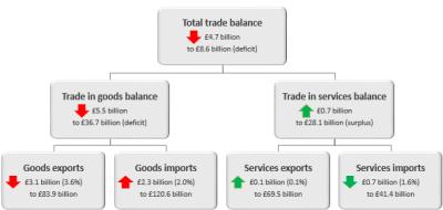 Brexit Conséquences pour les Entreprises