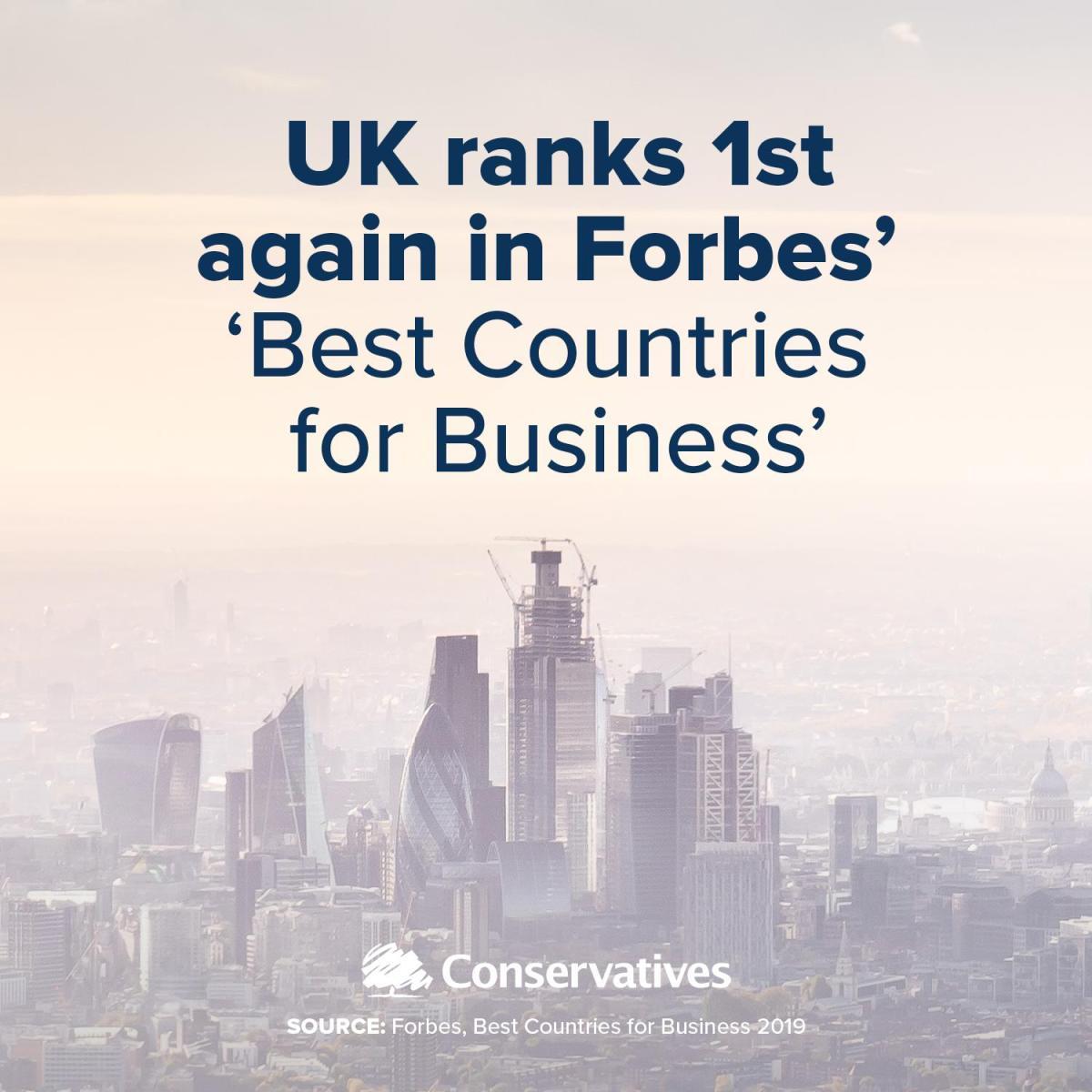 Meilleur pays pour les entreprises en 2019
