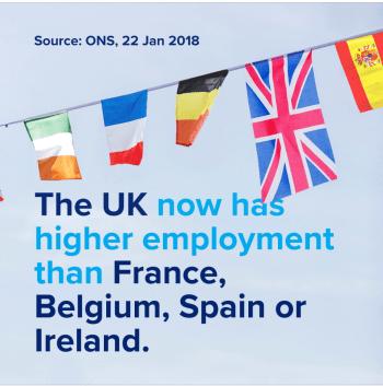 économie du Royaume-Uni 2019