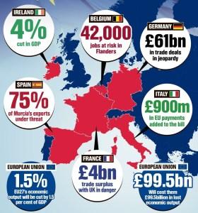 Échanges commerciaux France Royaume-Uni