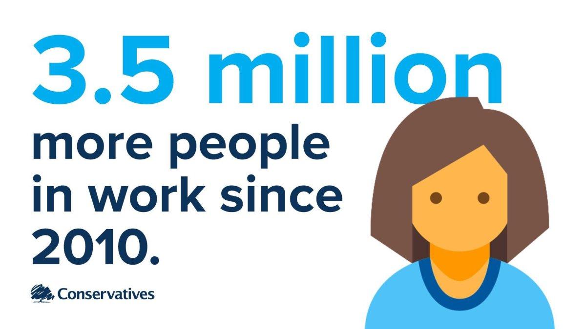 Taux de Chômage en Angleterre 2019 : 3.9%