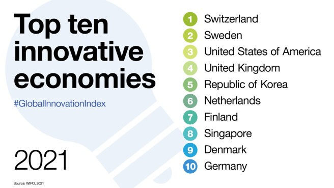 Attractivité fiscale pour les jeunes entreprises innovantes