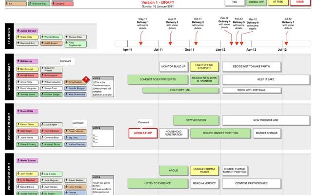Resource Plan Define Your Project Workstreams