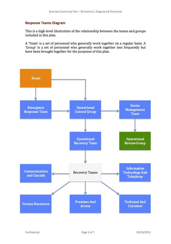 Use Case Diagram Visio Template