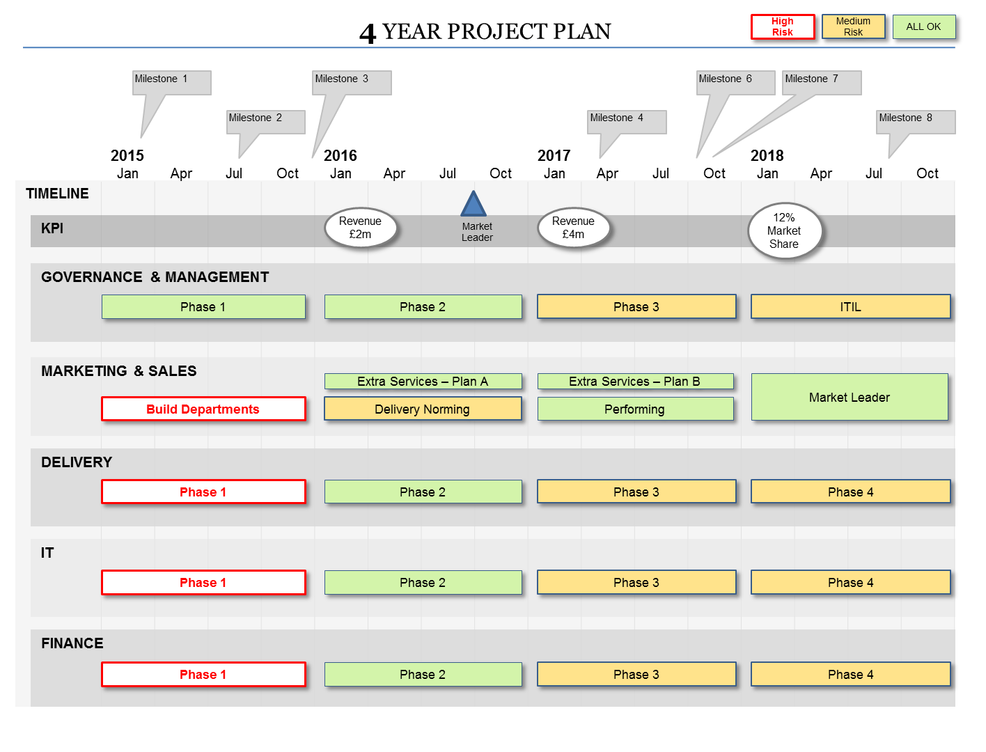 excel swim lane diagram template editable moen shower mixing valve powerpoint project plan flexible planning formats