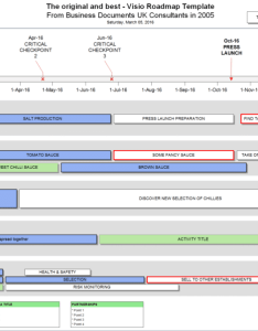 Visio roadmap template  the original since also best rh business docs