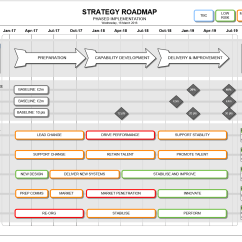 Context Diagram Visio Example Wiring For 3 Gang 2 Way Light Switch Strategy Roadmap Template (visio): Kpi & Delivery