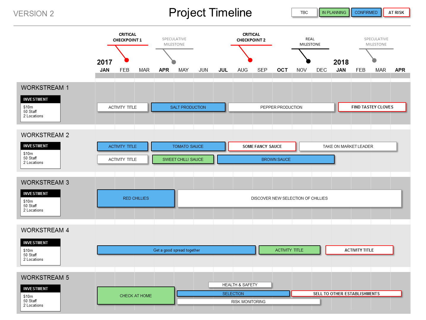 Visualize your whole project with this timeline template by vertex42.com. How Do I Present A Project Timeline Business Best Practice