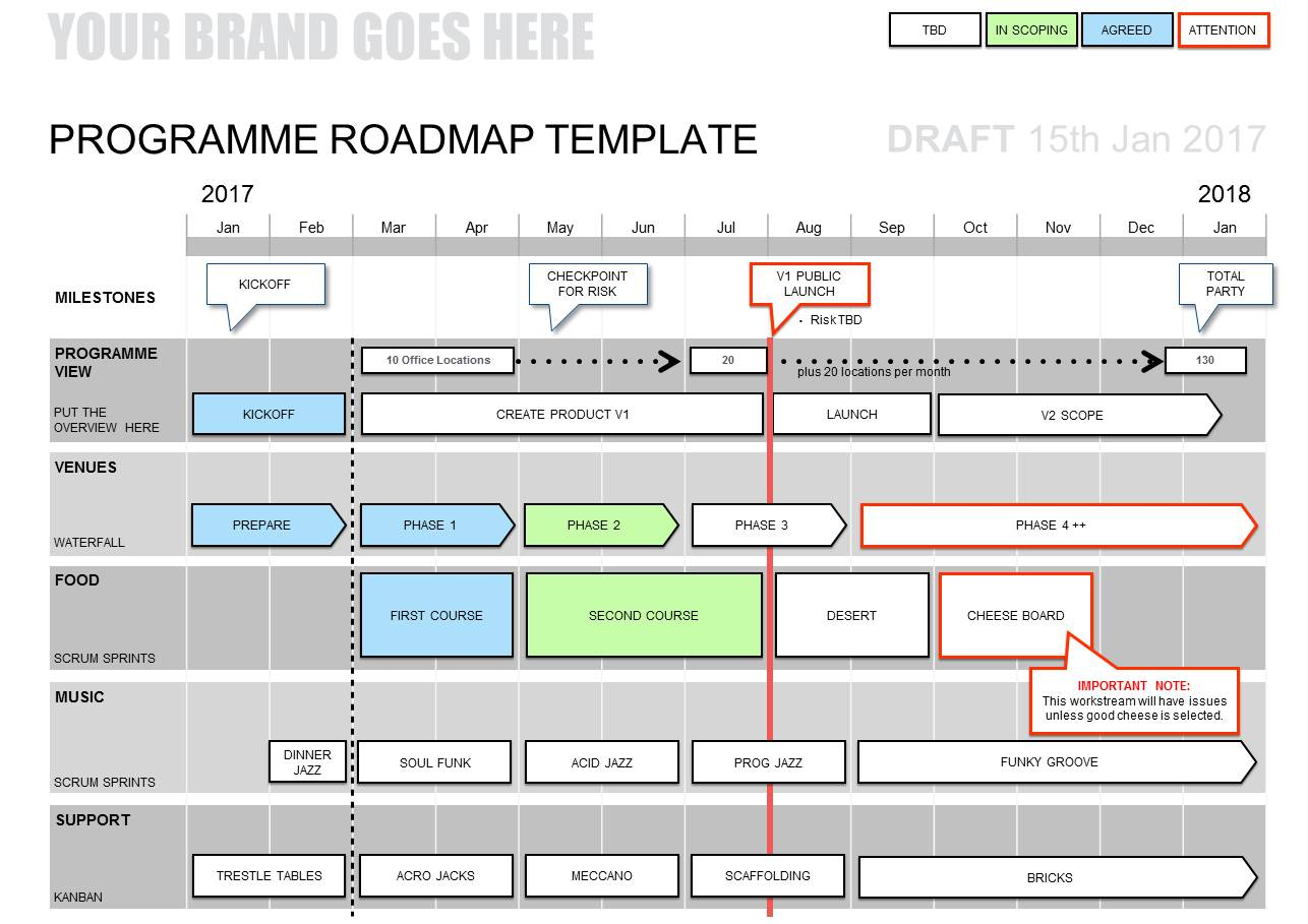 excel swim lane diagram template editable air conditioner wiring powerpoint programme roadmap