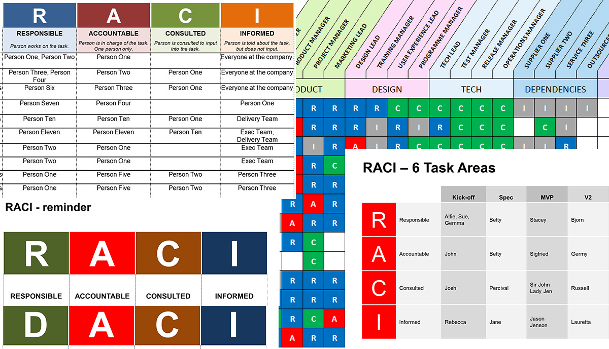 raci template in excel