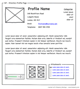 What is a website wireframe in web design?