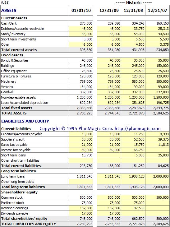 Online Business Plan Beginning Balance Sheet